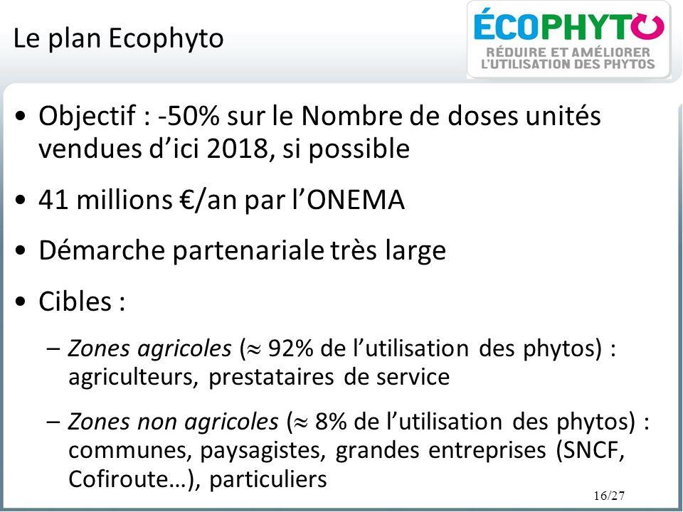 41 millions €/an par l'ONEMA Démarche partenariale très large Cibles :