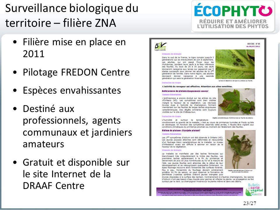 Surveillance biologique du territoire – filière ZNA