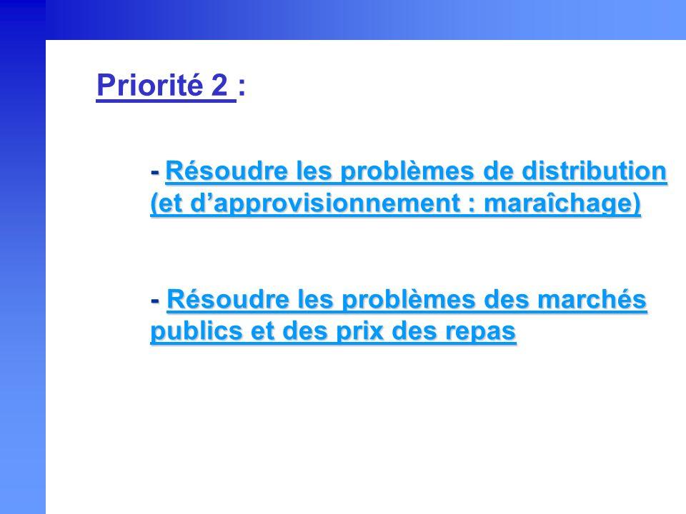 Priorité 2 :