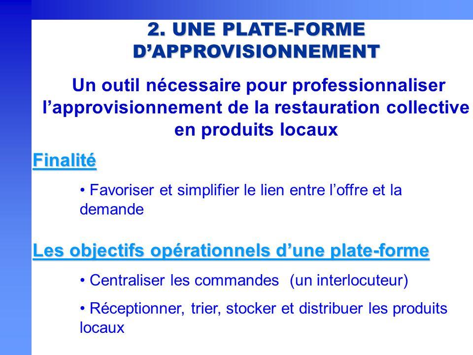 2. UNE PLATE-FORME D'APPROVISIONNEMENT