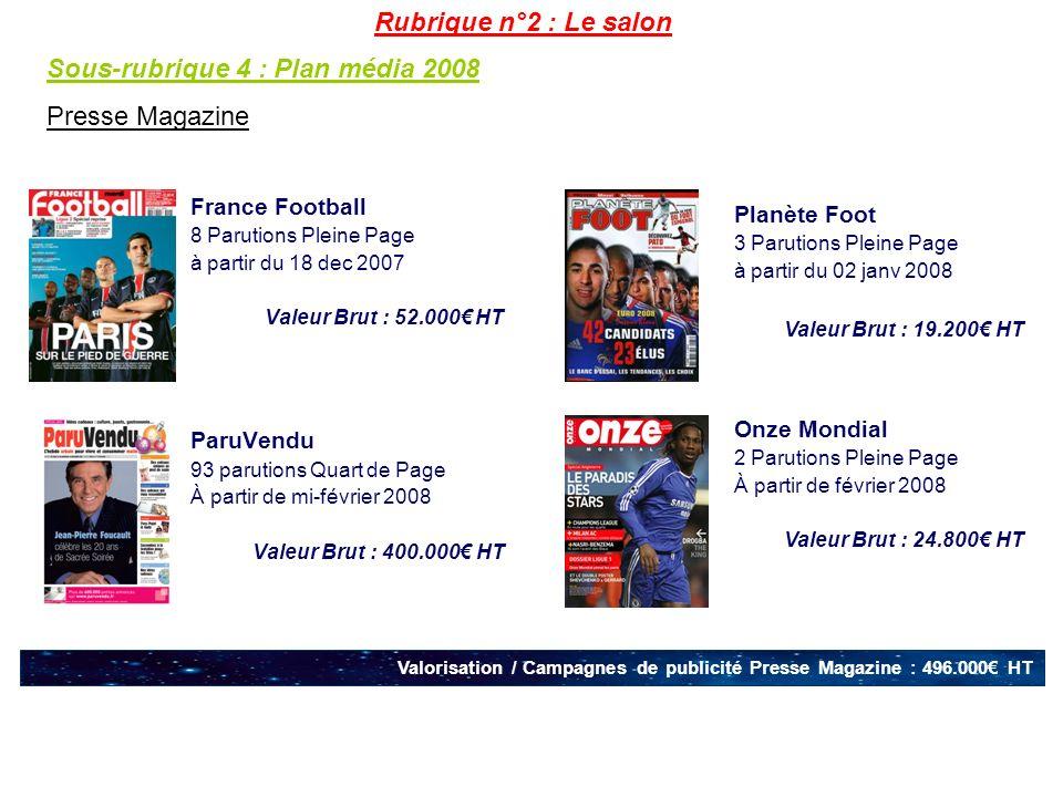 Sous-rubrique 4 : Plan média 2008 Presse Magazine