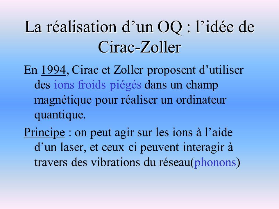 La réalisation d'un OQ : l'idée de Cirac-Zoller