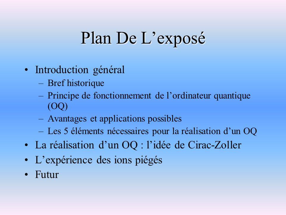 Plan De L'exposé Introduction général