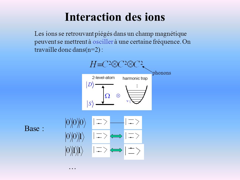 Interaction des ions Base : …