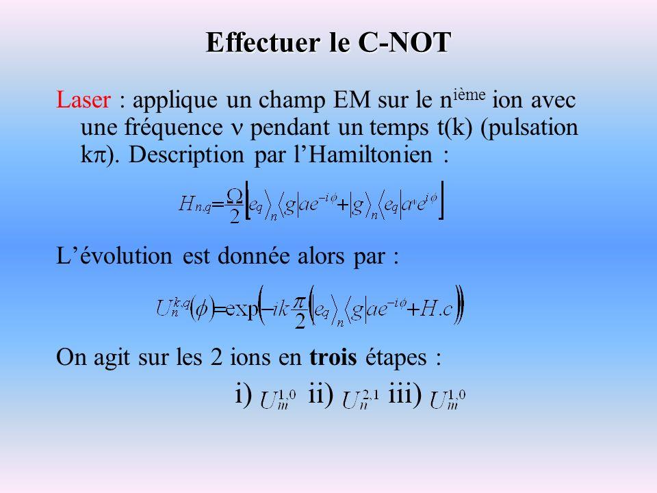 Effectuer le C-NOT i) ii) iii)