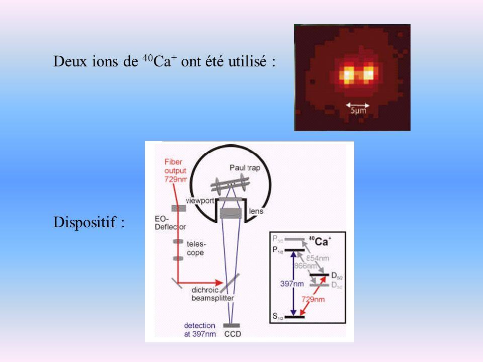 Deux ions de 40Ca+ ont été utilisé :