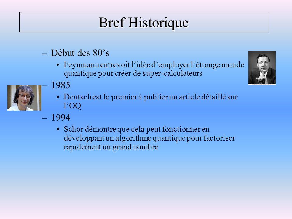 Bref Historique Début des 80's 1985 1994