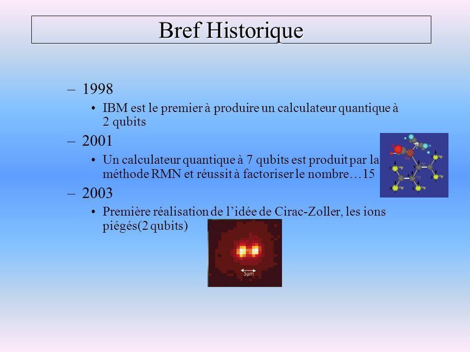 Bref Historique 1998. IBM est le premier à produire un calculateur quantique à 2 qubits. 2001.
