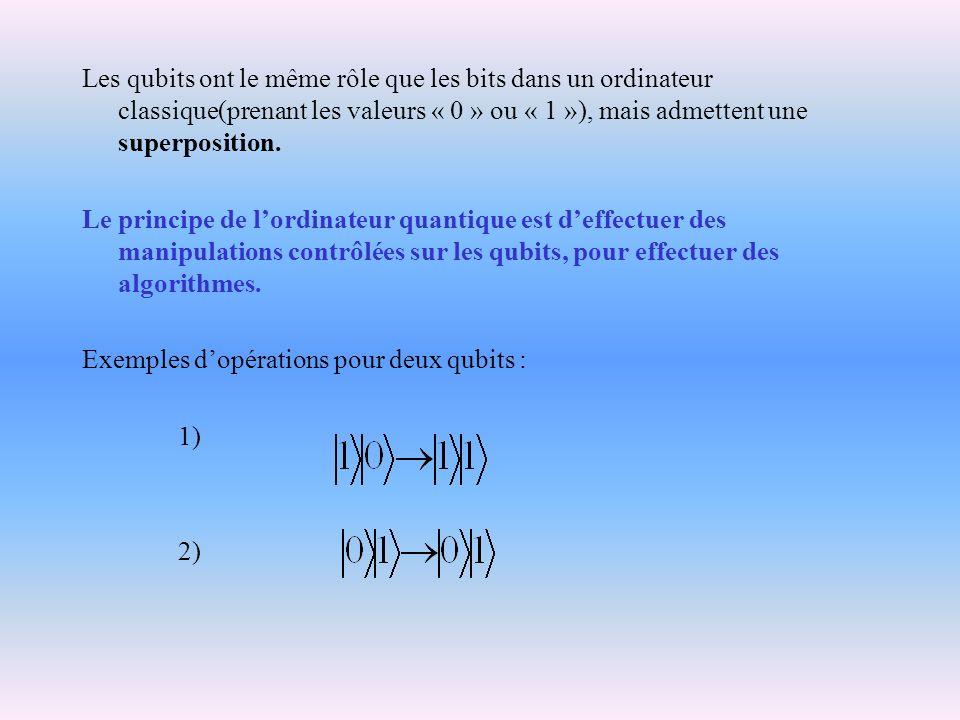 Les qubits ont le même rôle que les bits dans un ordinateur classique(prenant les valeurs « 0 » ou « 1 »), mais admettent une superposition.
