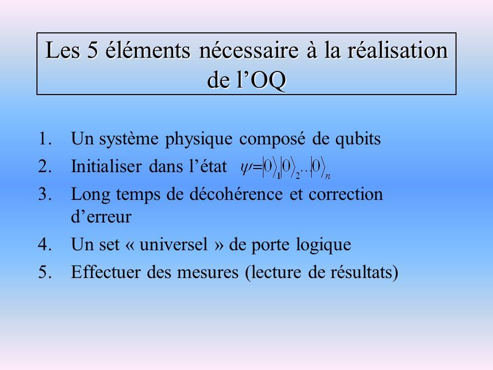 Les 5 éléments nécessaire à la réalisation de l'OQ