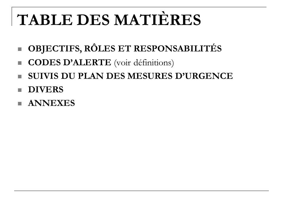 TABLE DES MATIÈRES OBJECTIFS, RÔLES ET RESPONSABILITÉS