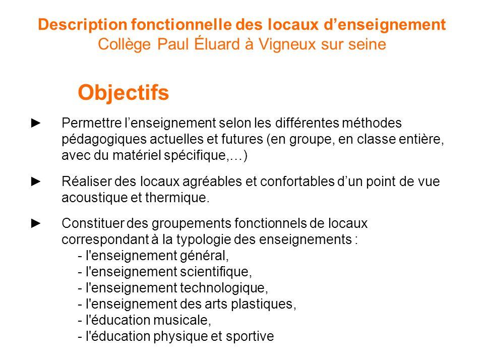 Description fonctionnelle des locaux d'enseignement Collège Paul Éluard à Vigneux sur seine