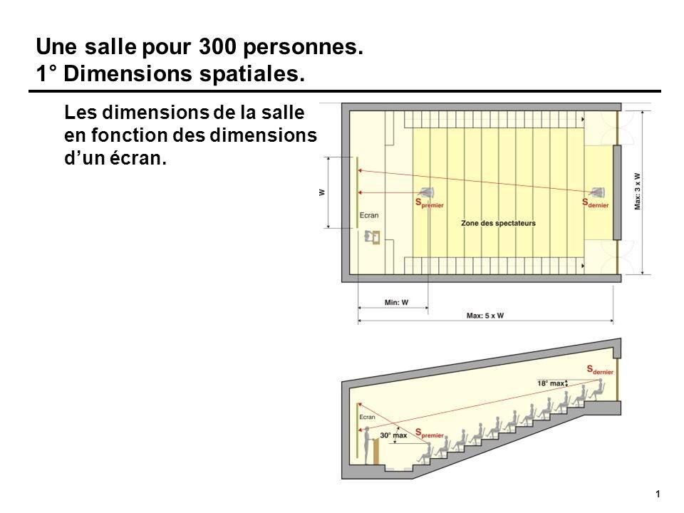 Une salle pour 300 personnes. 1° Dimensions spatiales.