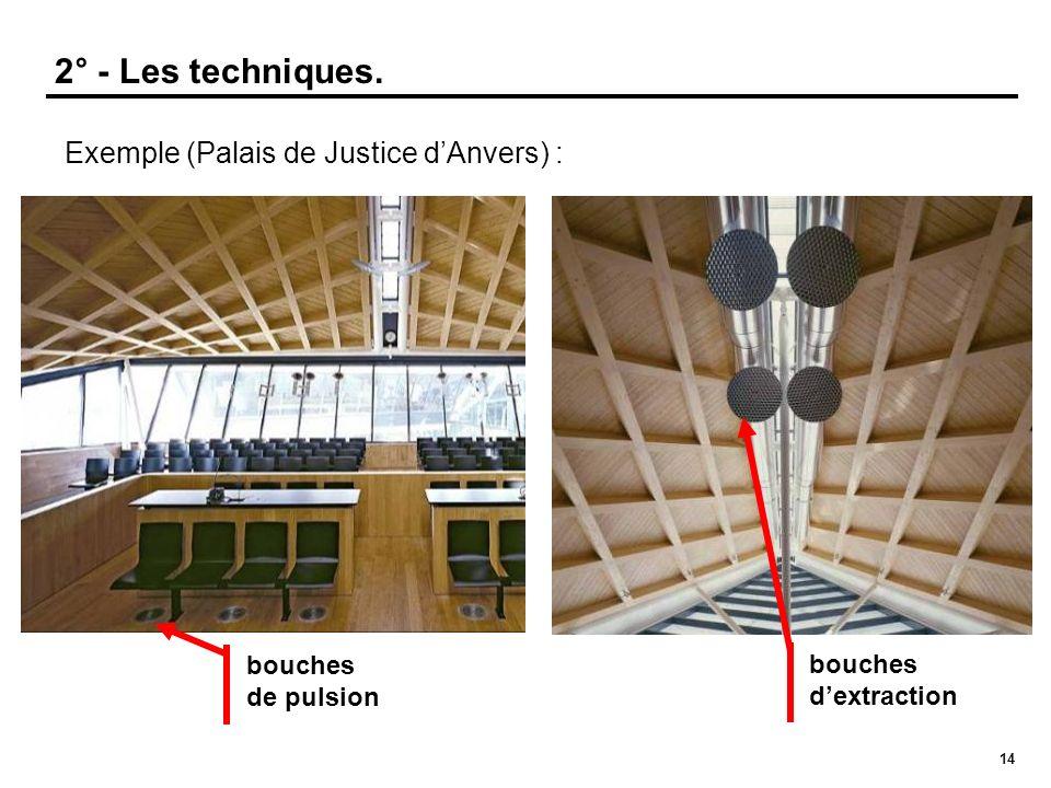 2° - Les techniques. Exemple (Palais de Justice d'Anvers) :