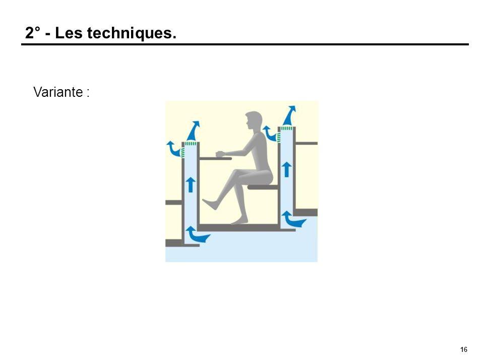 2° - Les techniques. Variante :