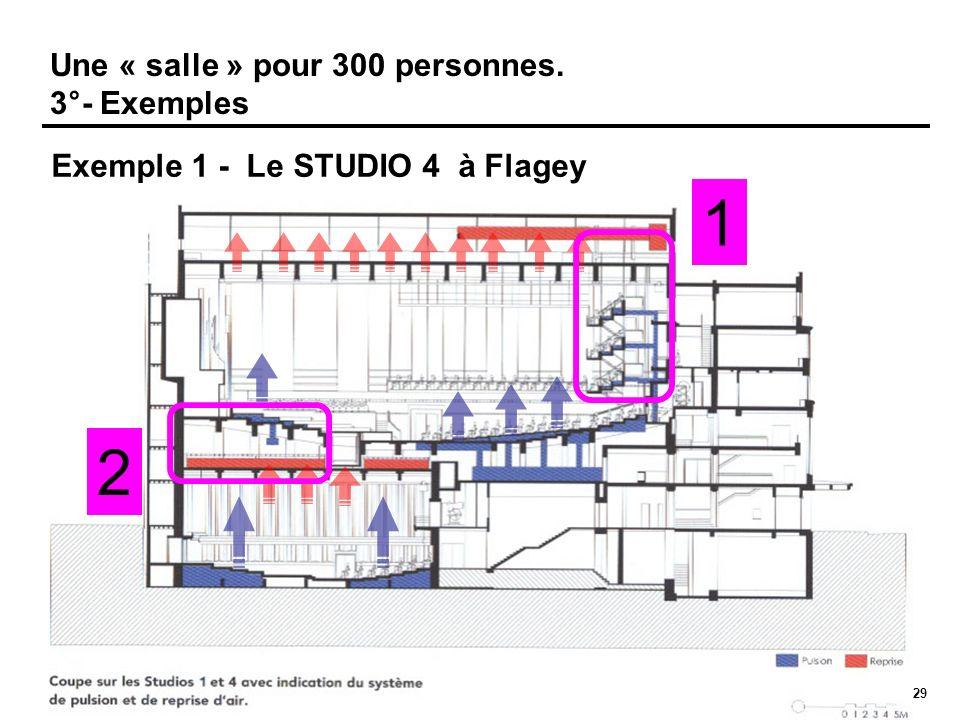 1 2 Une « salle » pour 300 personnes. 3°- Exemples