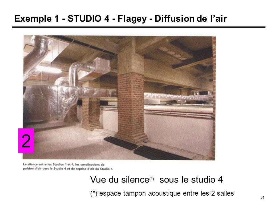 2 Exemple 1 - STUDIO 4 - Flagey - Diffusion de l'air
