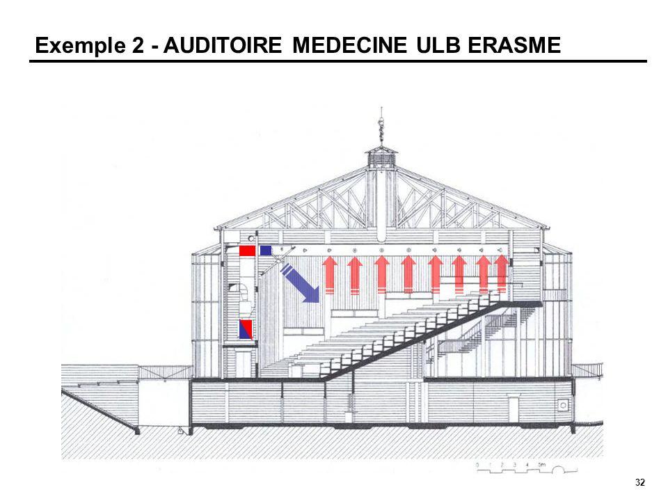 Exemple 2 - AUDITOIRE MEDECINE ULB ERASME