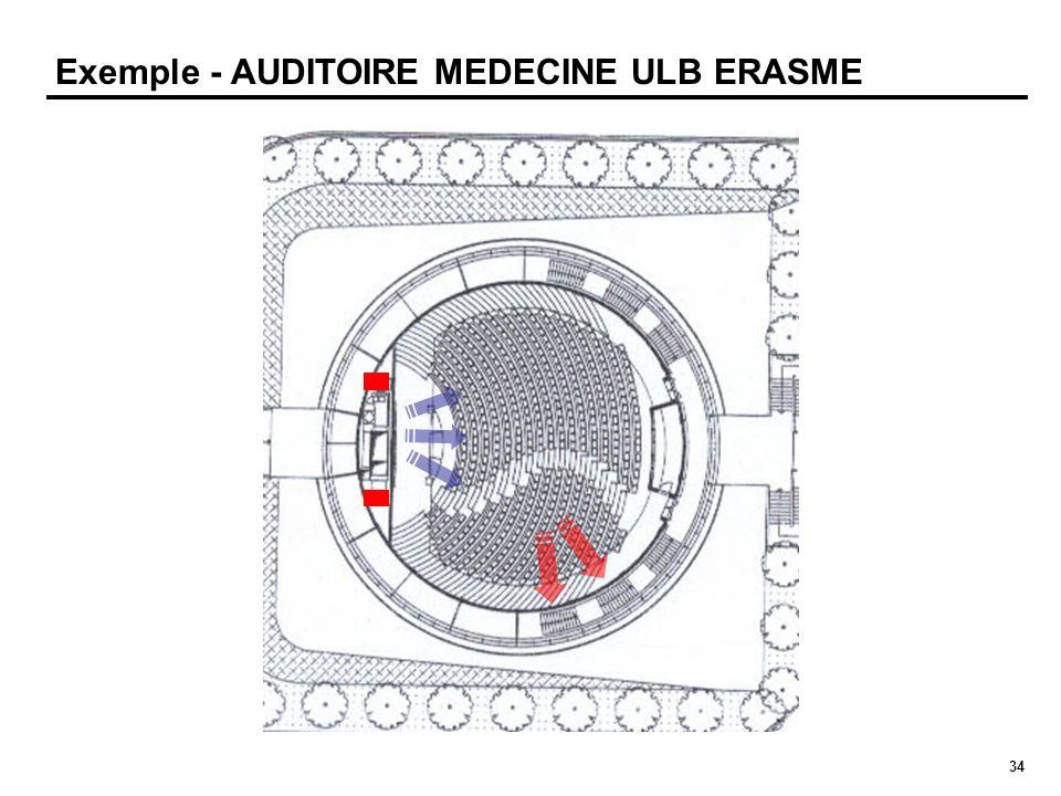 Exemple - AUDITOIRE MEDECINE ULB ERASME