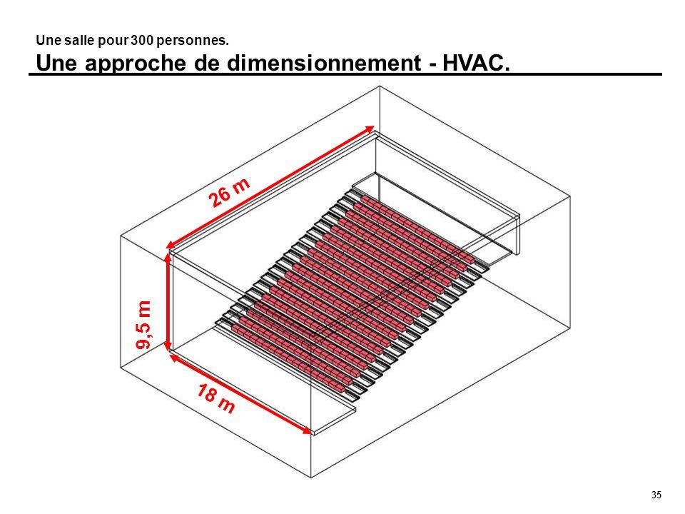 Une salle pour 300 personnes. Une approche de dimensionnement - HVAC.