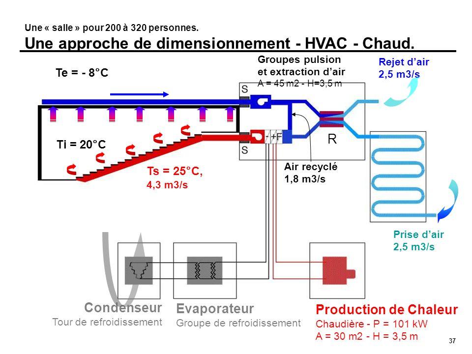 Condenseur Tour de refroidissement