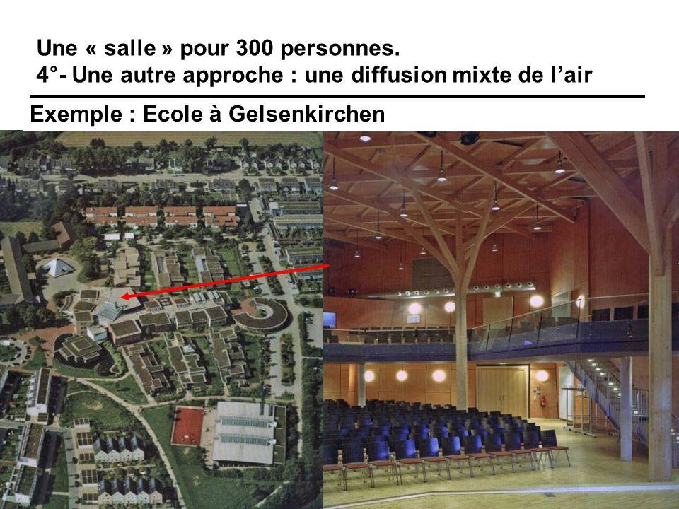 Une « salle » pour 300 personnes