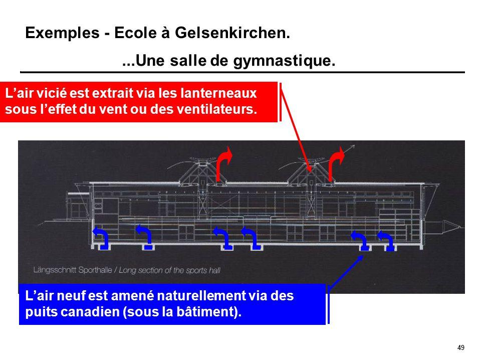 Exemples - Ecole à Gelsenkirchen.
