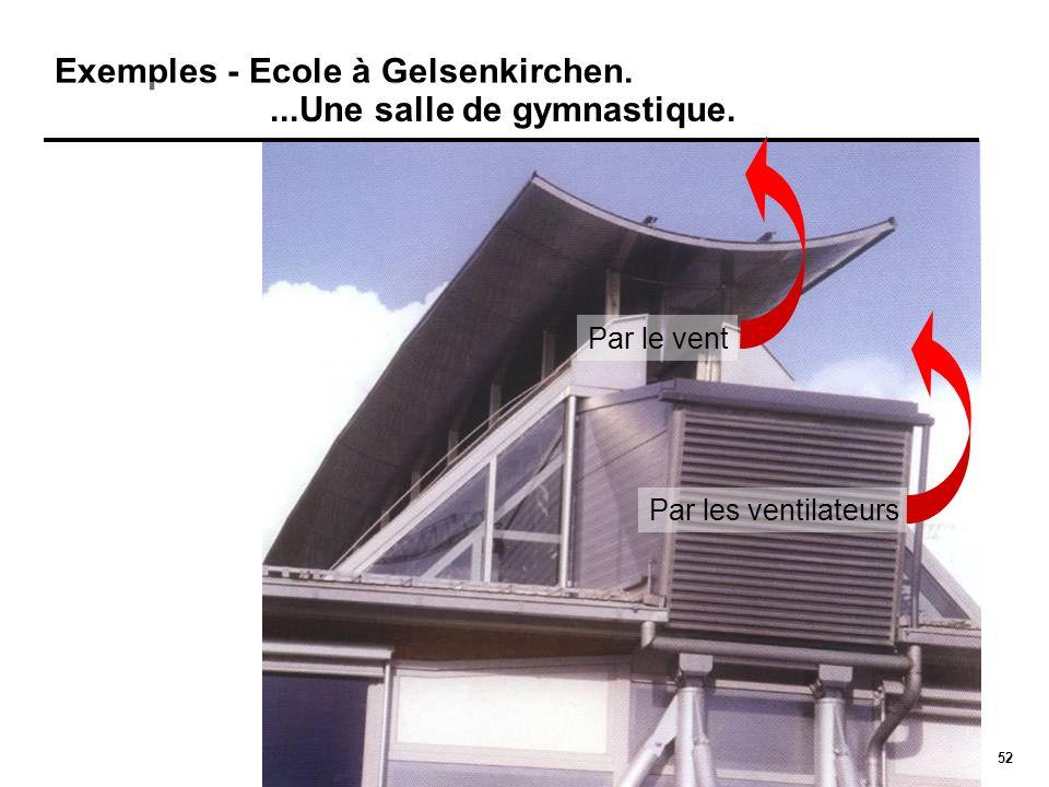 Exemples - Ecole à Gelsenkirchen. ...Une salle de gymnastique.