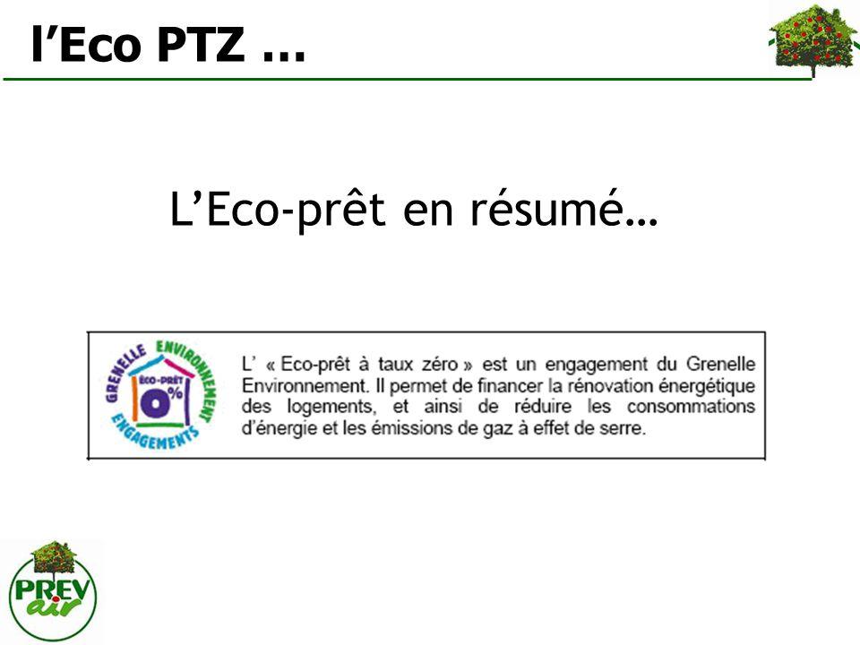 l'Eco PTZ … L'Eco-prêt en résumé…