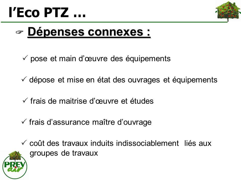 l'Eco PTZ …  Dépenses connexes :