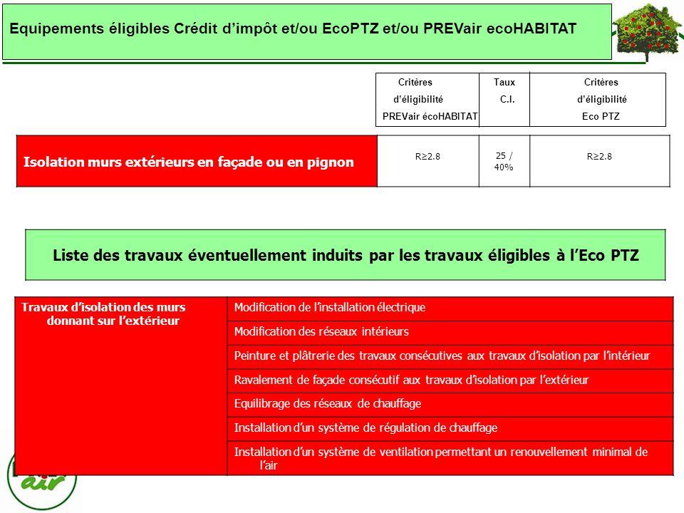 Equipements éligibles Crédit d'impôt et/ou EcoPTZ et/ou PREVair ecoHABITAT