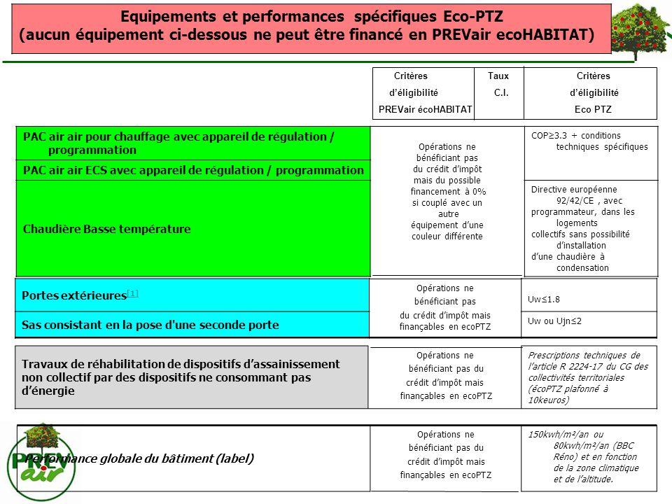 Equipements et performances spécifiques Eco-PTZ