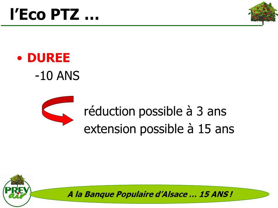 A la Banque Populaire d'Alsace … 15 ANS !