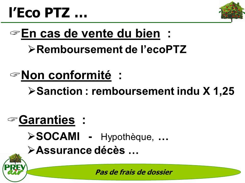 l'Eco PTZ … En cas de vente du bien : Remboursement de l'ecoPTZ