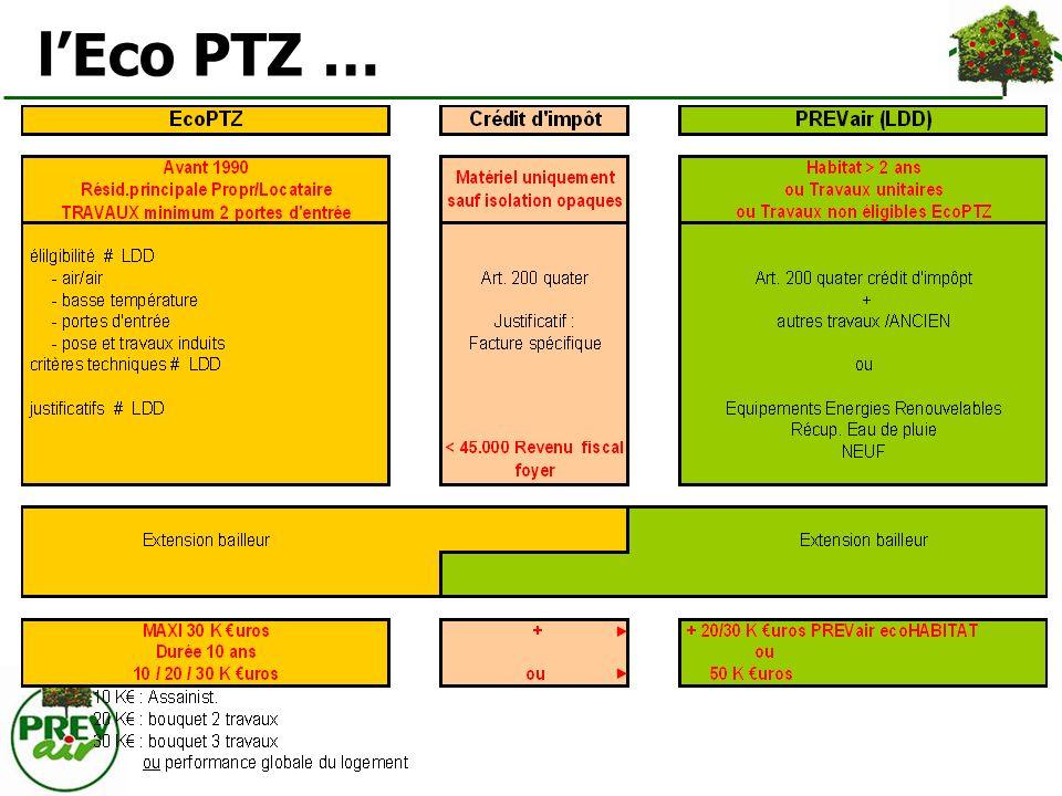 l'Eco PTZ …
