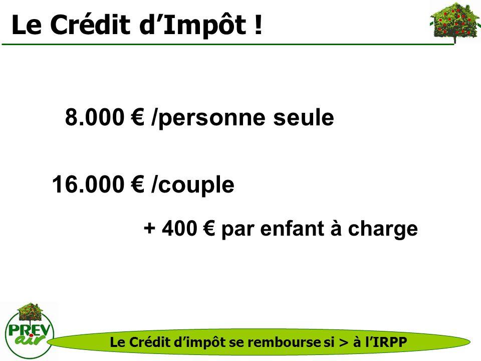Le Crédit d'impôt se rembourse si > à l'IRPP