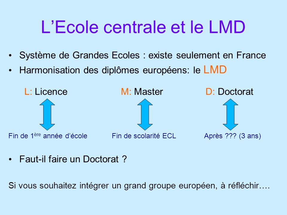 L'Ecole centrale et le LMD