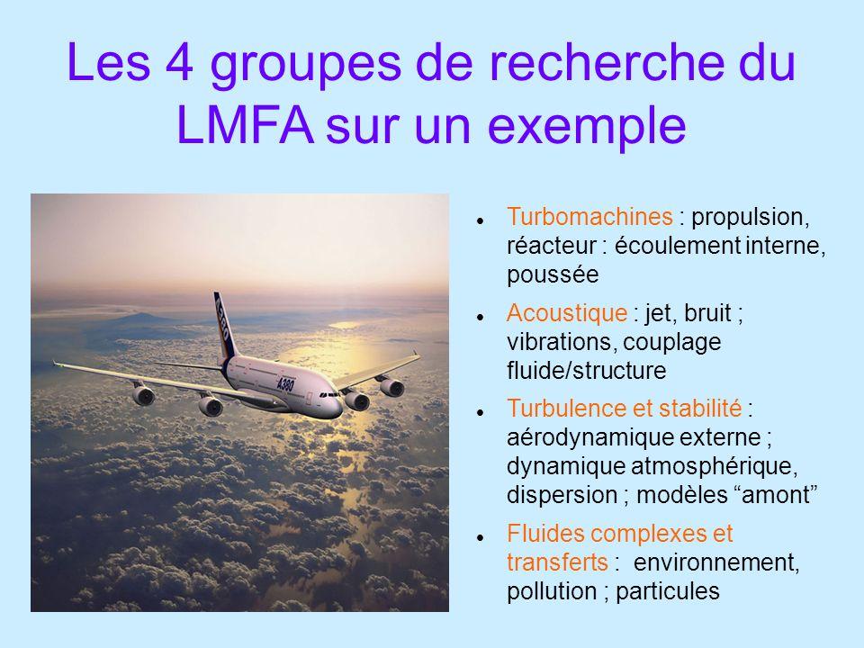 Les 4 groupes de recherche du LMFA sur un exemple