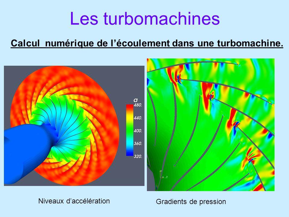 Les turbomachines Calcul numérique de l'écoulement dans une turbomachine. N. Bulot. Niveaux d'accélération.