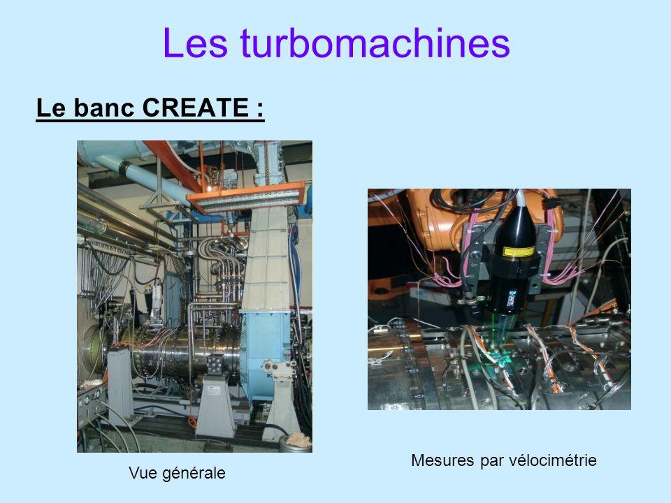 Les turbomachines Le banc CREATE : Mesures par vélocimétrie
