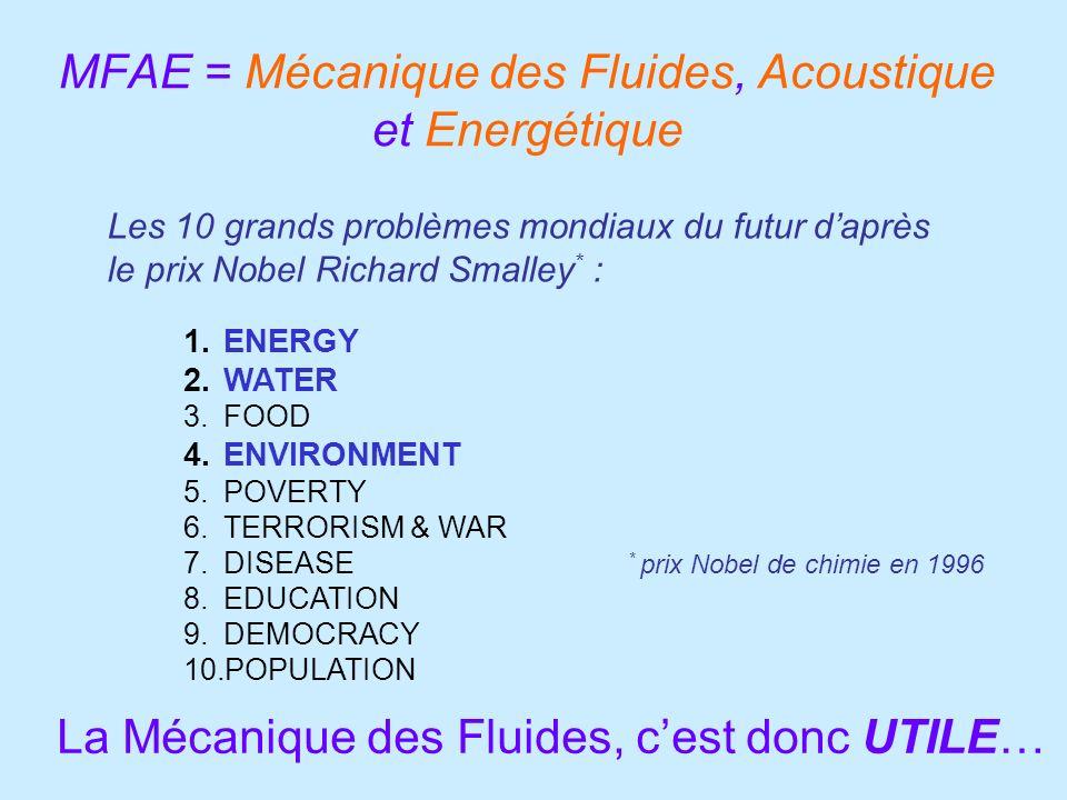 MFAE = Mécanique des Fluides, Acoustique et Energétique