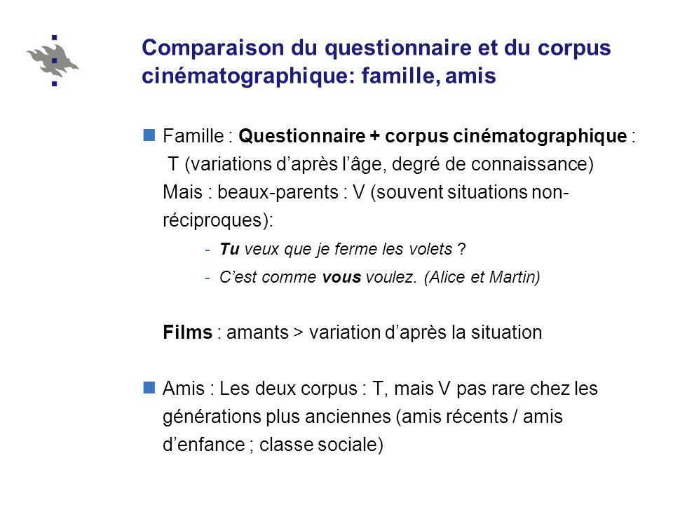 Comparaison du questionnaire et du corpus cinématographique: famille, amis
