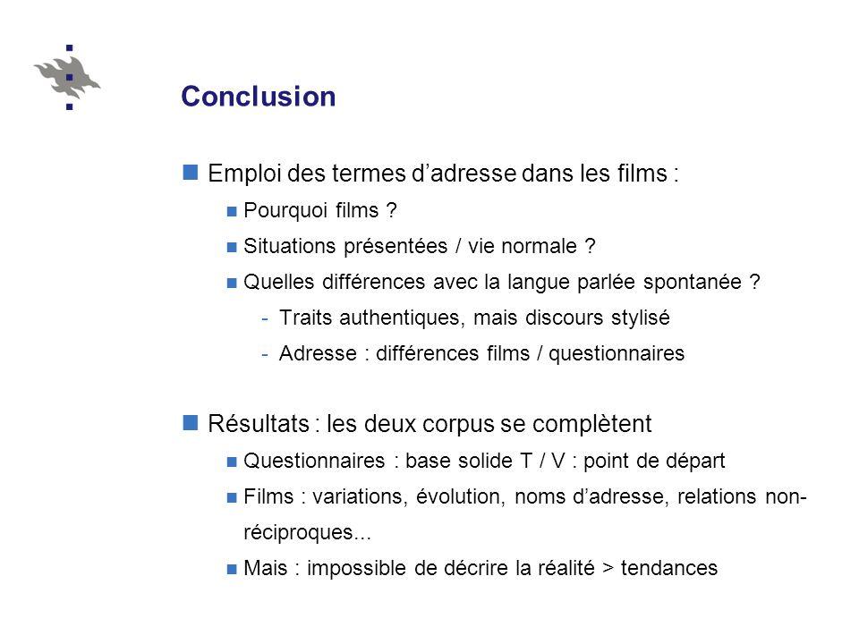 Conclusion Emploi des termes d'adresse dans les films :