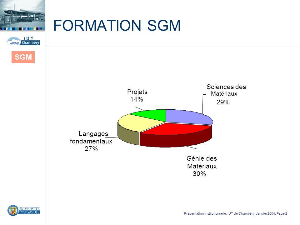 FORMATION SGM SGM Sciences des Projets 14% 29% Langages fondamentaux
