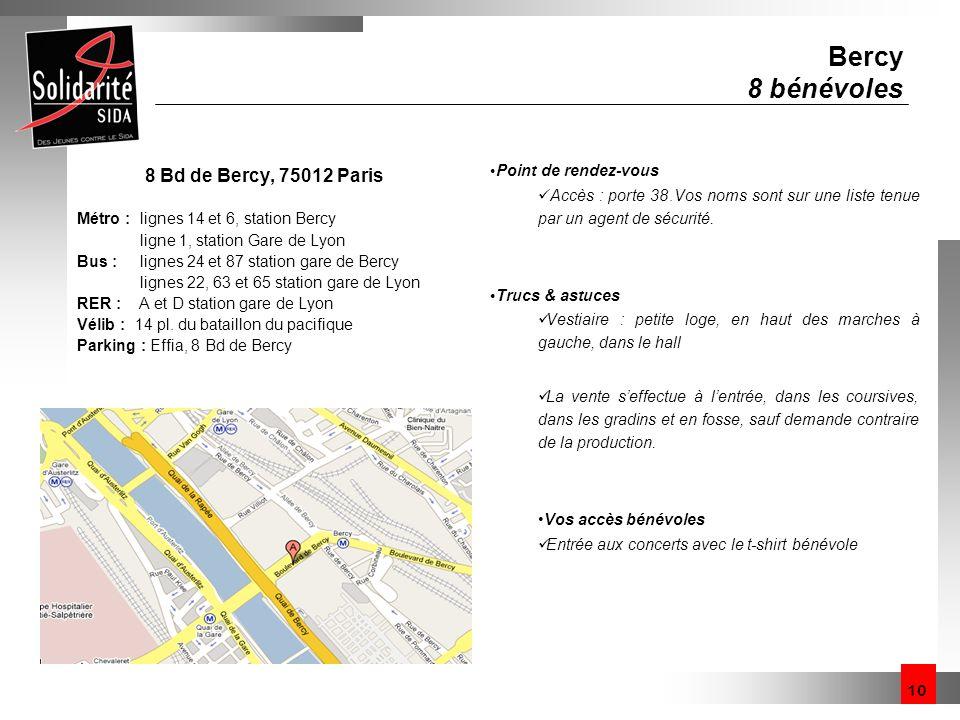 Bercy 8 bénévoles 8 Bd de Bercy, 75012 Paris Point de rendez-vous