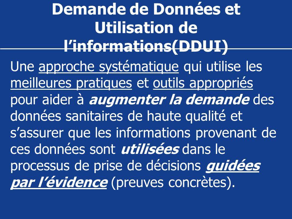 Demande de Données et Utilisation de l'informations(DDUI)