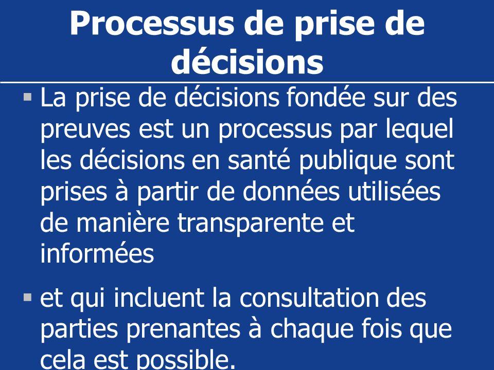 Processus de prise de décisions