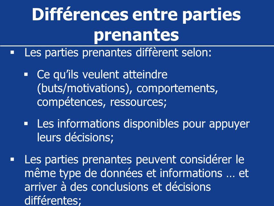 Différences entre parties prenantes