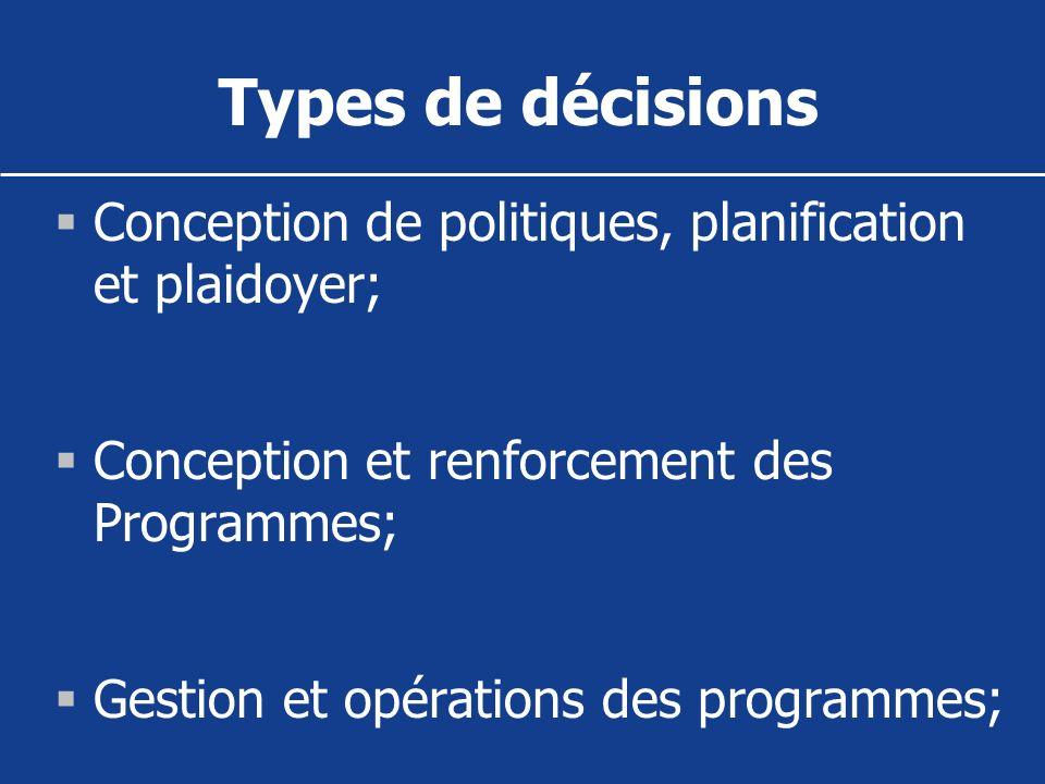 Types de décisions Conception de politiques, planification et plaidoyer; Conception et renforcement des Programmes;