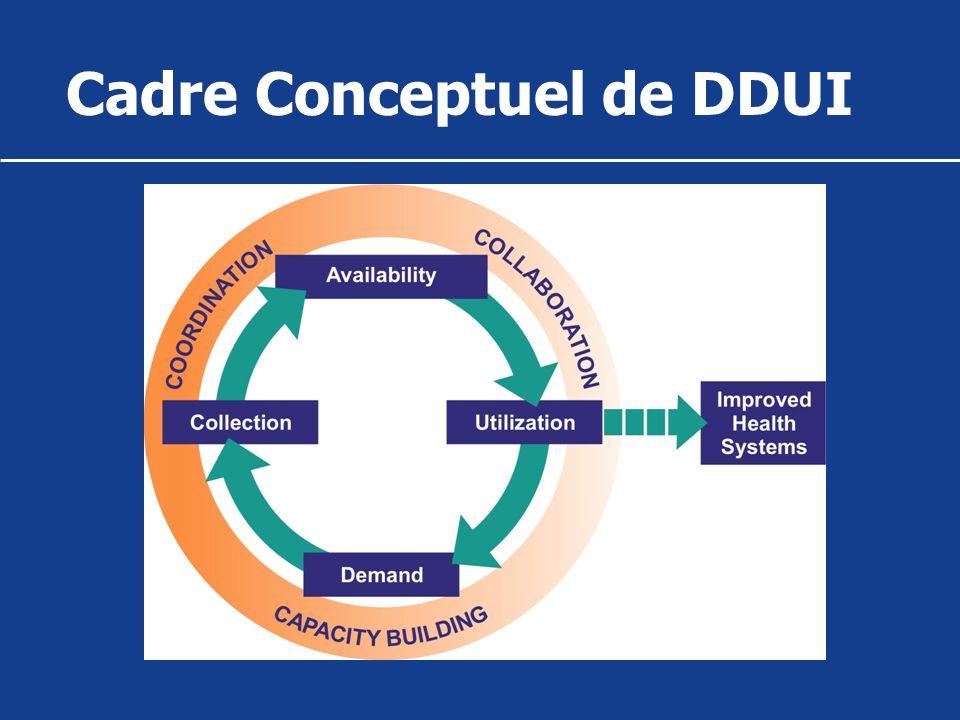 Cadre Conceptuel de DDUI